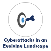 Cyberattacks in an Evolving Landscape icon with dart board bulls-eye image